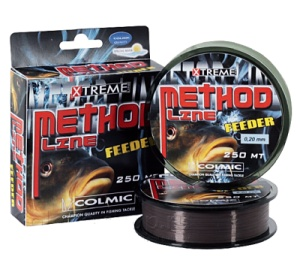http://shop.profish.com.ua/data/images/colmic_method_feeder.jpg